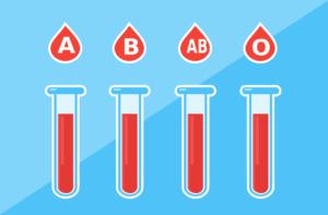 ομάδα αίματος: A, B, O, AB